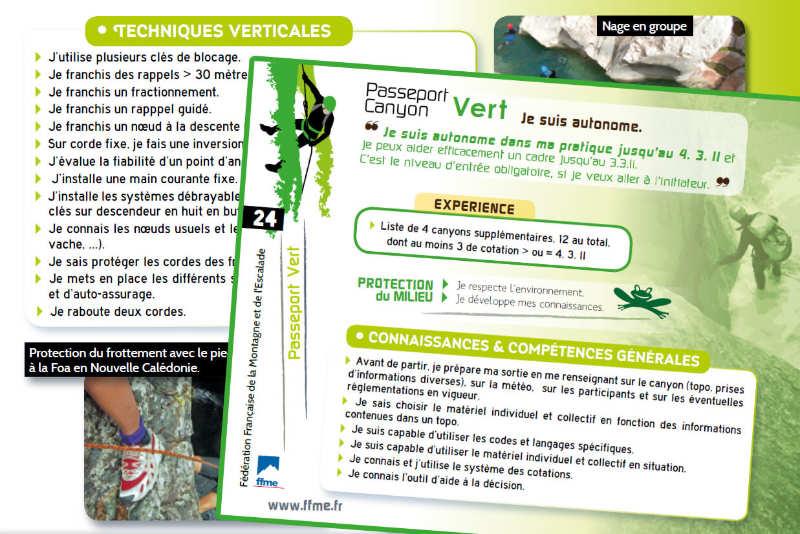 Passeport Canyon Vert FFME